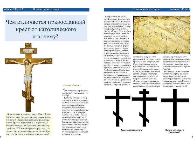 Отлтчие Православной и Католической крестей