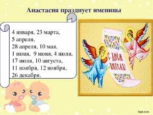 Как отмечается день ангела