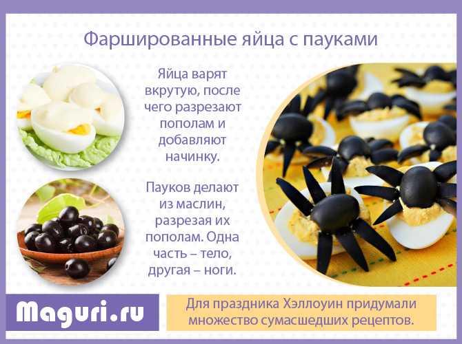 Яйца с пауками