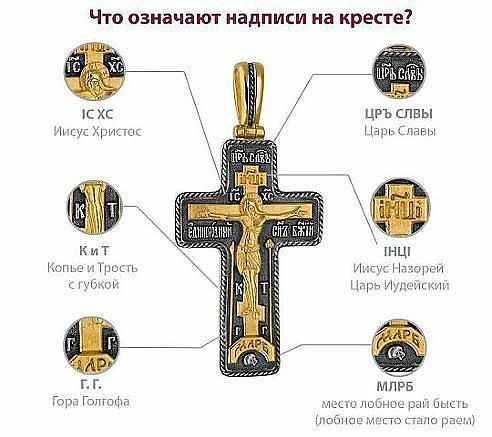 надписи на кресте