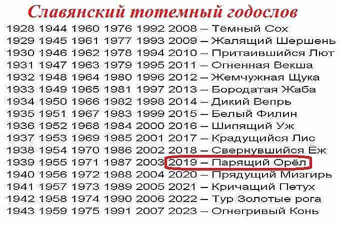 славянский календарь тотемов